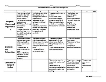 Student  Rubric for Informative/Explanatory Text-Based Writing
