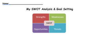 Student SWOT Analysis & Goal Setting used in career section
