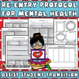 Student Safety & Crisis Plans: Editable Re-Entry Templates for Mental Health