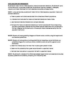 Student Sampling Data Project Checklist