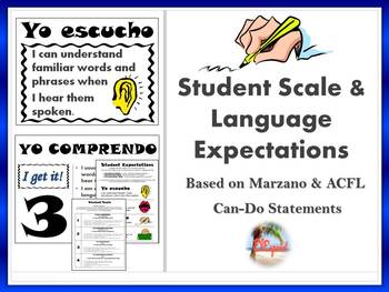 Student Scale & Language Expectations