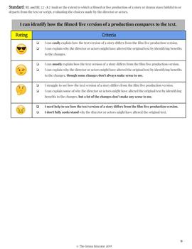 Student Scale Ratings for Common Core State Standard