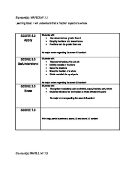 Student Scale for Fraction Standards