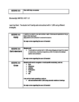 Student Scales for NBT Standards