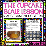 Student Self-Assessment Scale Posters