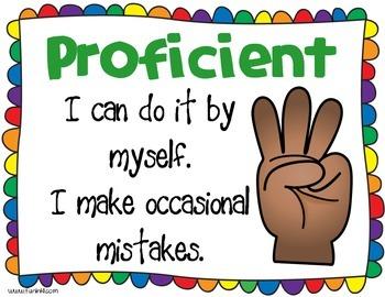 Student Self Assessment Classroom Display