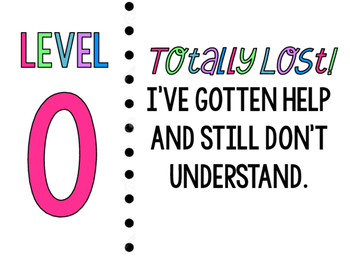 Student Self-Assessment Levels of Understanding Posters