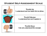 Student Self-Assessment Scale - Thumbs Up & Down (Marzano-style)
