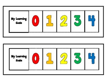 Student Self-Assessment Scales {Marzano}