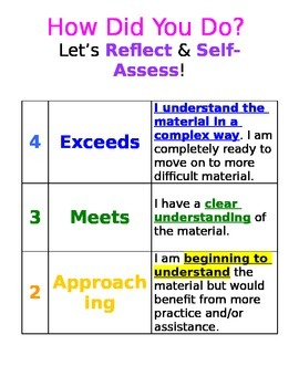 Student Self-Assessment Sheet/Rubric
