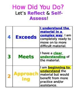 Student Self-Assessment Sheet/Rubric