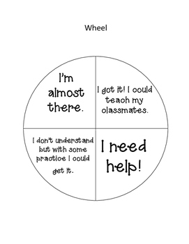 Student Self-Assessment Wheel