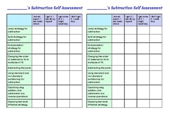 Student Self Assessment for Subtraction - Developing Metacognition
