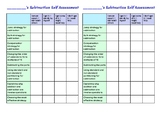 Student Self Assessment for Subtraction - Developing Metac