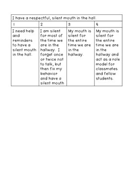 Student Self Assessment for Walking in the Hallway
