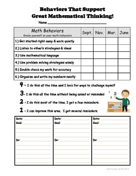 Student Self Evaluation of learning behavior
