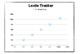 Student Self-Monitoring Reading Notebook Data Log BUNDLE