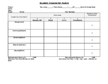 Student Self/Peer Evaluation Student Created Rubric plus Example