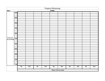 Student Self Progress Monitoring Graph