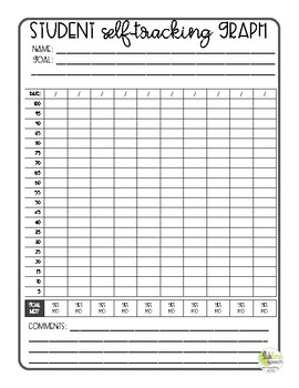 Student Self-Tracking Sheets