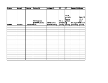 Student Service Grid for Special Education