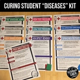 "Goal-Setting Unit & Posters: Curing ""Procrastinitis"" and Student Diseases"