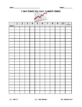 Student Speech Data Tracking