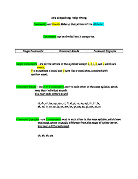 Student Spelling Resources