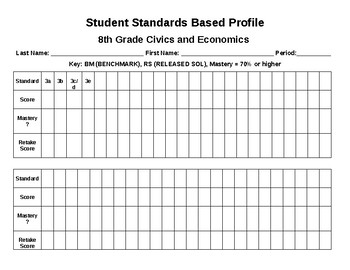 Student Standard Based Profile Tracker