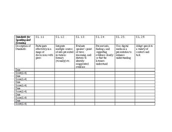 Student Standard Progress Monitoring Handout