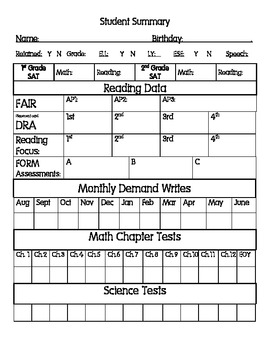 Student Summary Information Sheet
