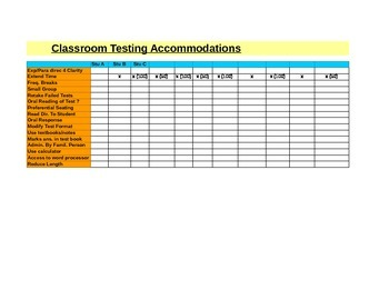 Student Support Spreadsheet-Accommodations for IEPs and 504s