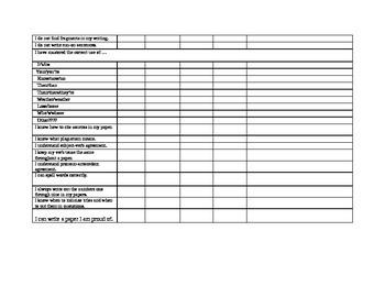Student Survey of Writing Skills