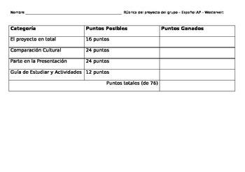 Student Taught Spanish Class Rubric