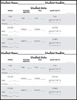 Student/Teacher  Data Tracking Analysis Reflection