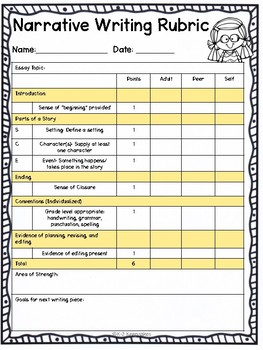 Student & Teacher Friendly Writing Rubrics K-2