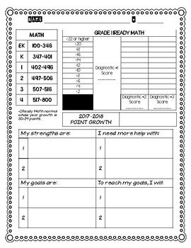 Student Tracker IReady Data Chat Sheet