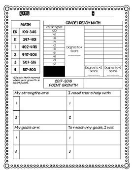 Student Tracker IReady Data Chat Sheet