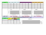 Student Tracking Excel Data Dashboard