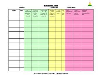 RTI/RTI Student Tracking Form (Program Roster)