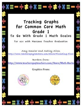 Student Tracking Graphs for Grade 1 Common Core Math Standards