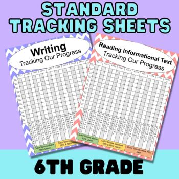 Student Tracking Sheets for MN State Standards – Grade 6
