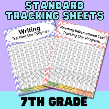 Student Tracking Sheets for MN State Standards – Grade 7