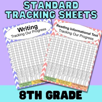 Student Tracking Sheets for MN State Standards – Grade 8