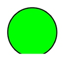 Student Traffic Light Self-Assessment Rubrics