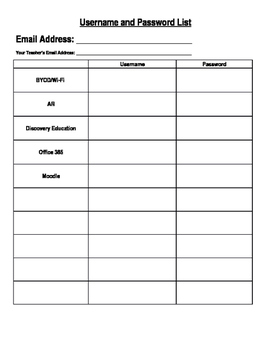 Student Username and Password Sheet