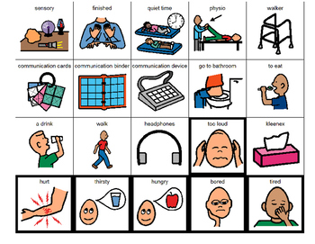 Student Visual Schedule - By Block
