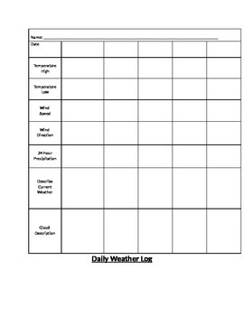 Student Weather Log