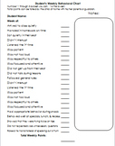 Student Weekly Behavioral Checklist