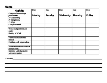 Student Weekly Classroom Observation Documentation